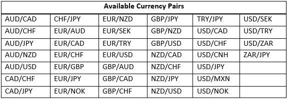 available-currency-pairs